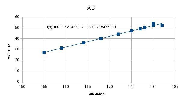 EOS_50D