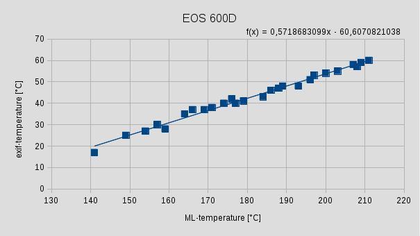EOS_600D